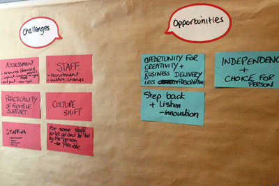 Wallchart from the event showing challenges and opportunities